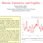 cover of taleb paper Bitcoin Currencies and Fragility